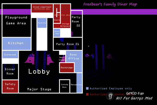 Fredbear's Family Diner -Closed